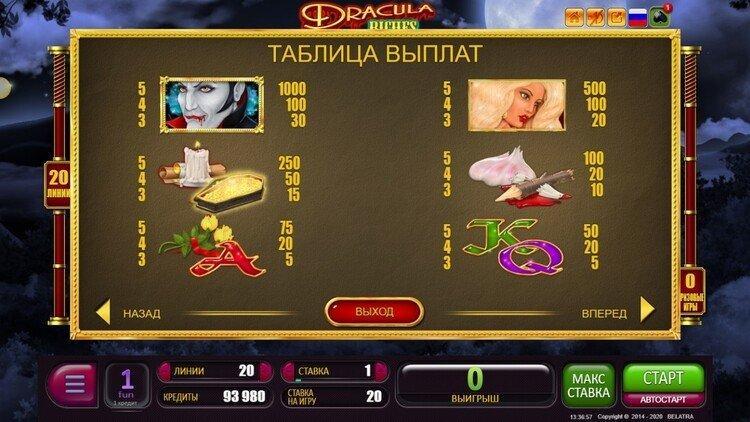 Slot Dracula Riches untuk uang sungguhan oleh Belatra Games