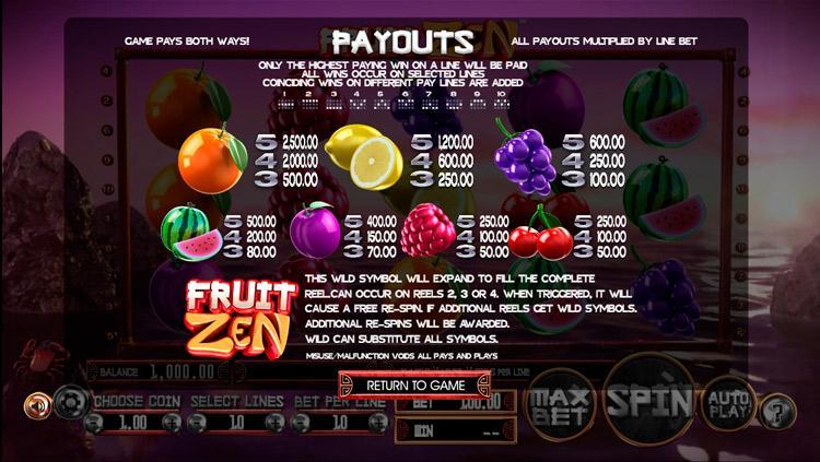 Slot Fruit Zen untuk uang sungguhan oleh BetSoft