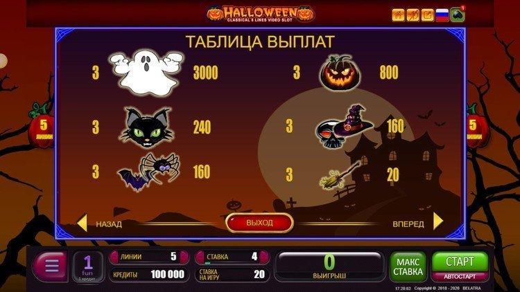 Slot Halloween dengan uang sungguhan oleh Belatra Games