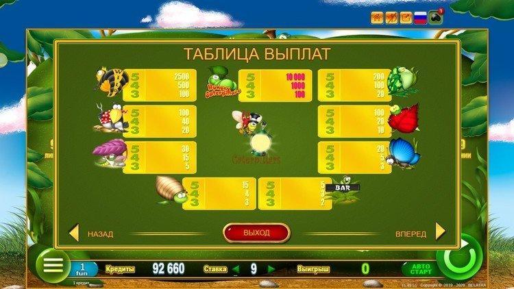Slot Ulat Lapar dengan uang sungguhan oleh Belatra Games