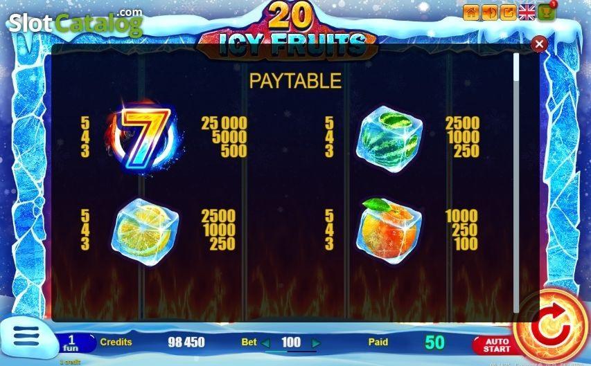 Slot Buah Icy untuk uang sungguhan oleh Belatra Games