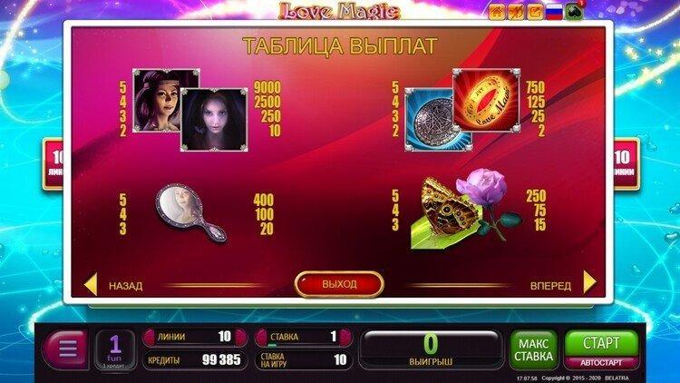 Slot Love Magic untuk uang sungguhan oleh Belatra Games