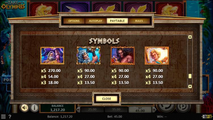 Ambil slot Olympus dengan uang sungguhan