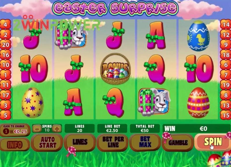 Slot dan simbol Paskah