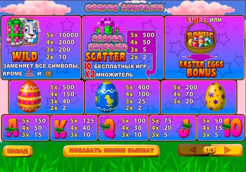 Slot Paskah untuk uang sungguhan