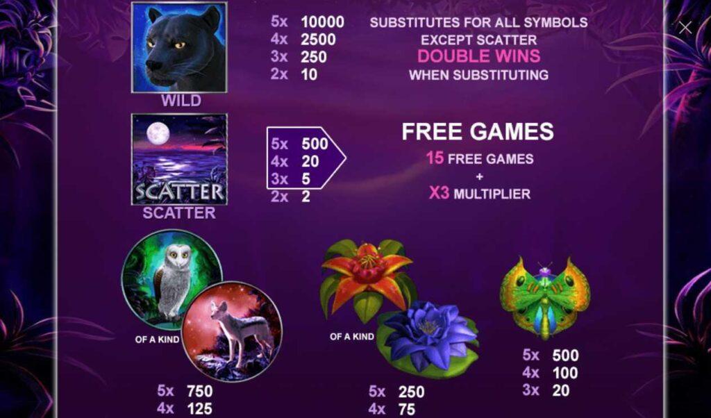 Slot Panther Moon untuk uang sungguhan